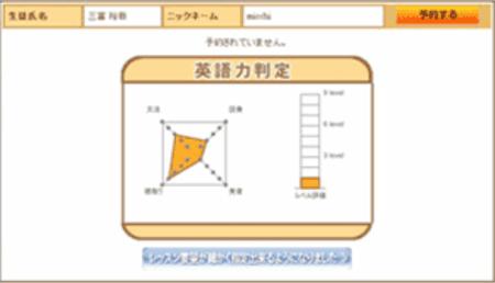 リップル英検コースのレベル判定の画像