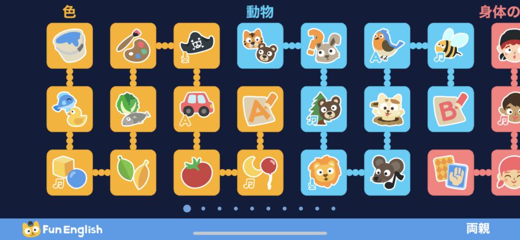 小学生くらいの子供向け英語アプリ『Fun English』の構造英語言語コースの画像