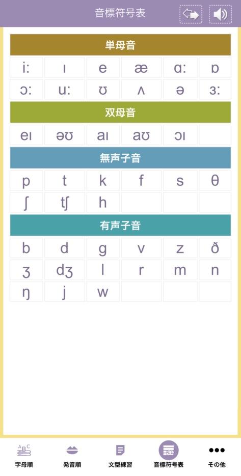 「英語発音速成攻略」の音標符号表の画像