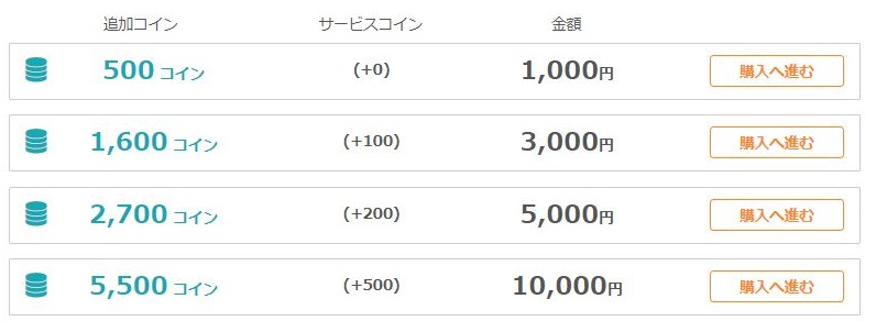 ネイティブキャンプコイン購入・金額