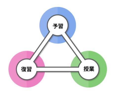 Kimini英会話 レッスンシステム