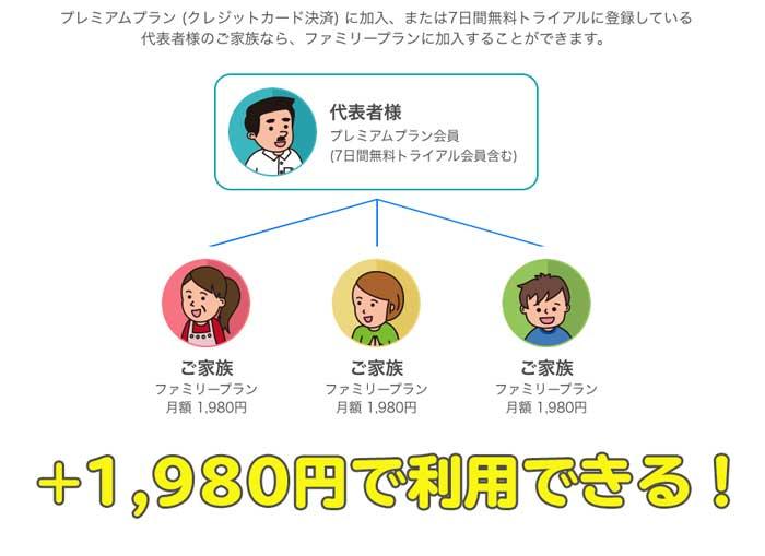 ファミリープランは+1,980円で利用できる